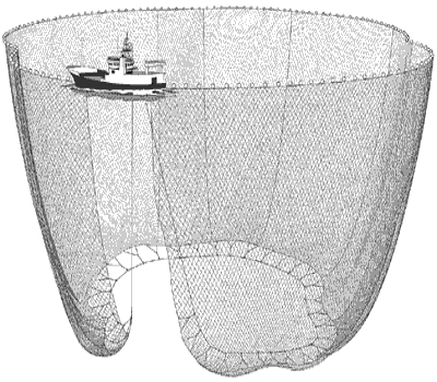 Redes de pesca para cerco - Redes de pesca decorativas ...